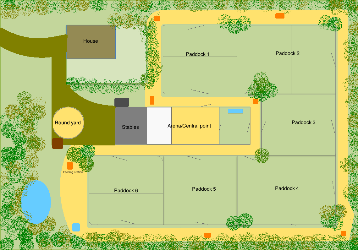 Sweet on pinterest Small farm plans layout
