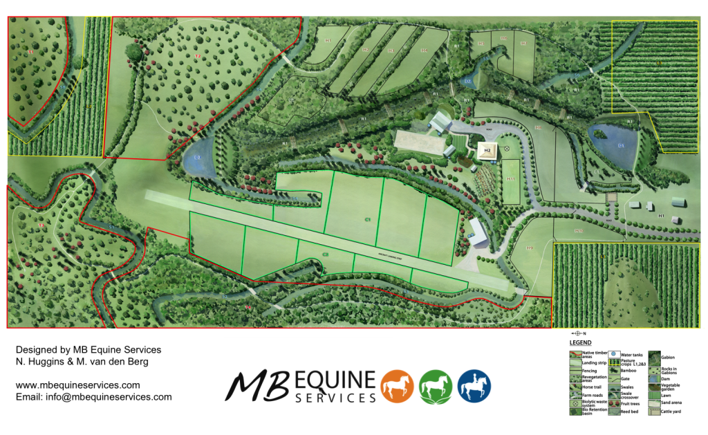 Equine Permaculture Design  -by MB Equine Services